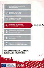 Air, sanitary and climatic balance of the region, 2016